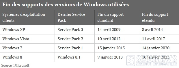 windows fin support