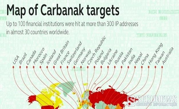 Des pirates font le casse du siècle, a un milliard de dollars
