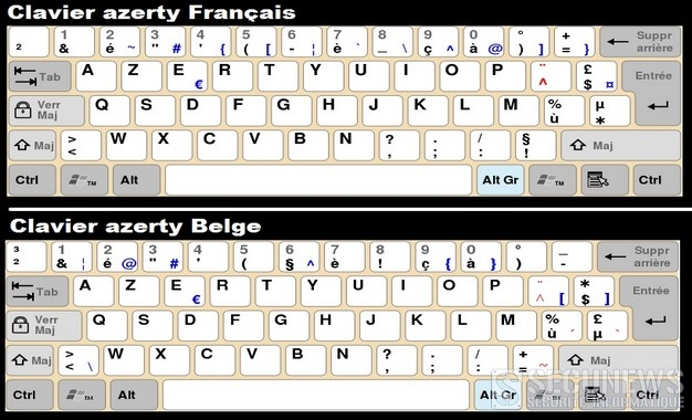 http://www.secunews.org/wp-content/uploads/2016/01/azerty-Fr-vs-Be.jpg