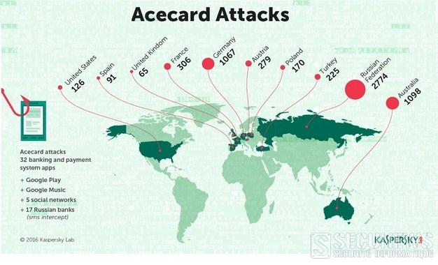 Les utilisateurs de plus de 30 applis bancaires et de payement sur androïd menancé par le Trojan Acecard