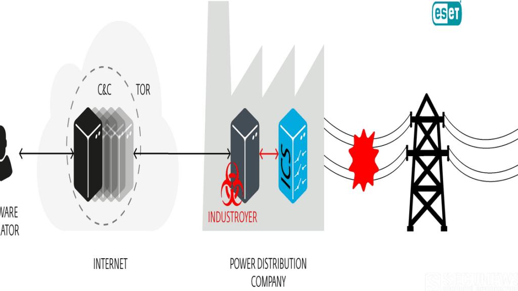 Après Stuxnet, le virus Crashoverride réussi à pirater un réseau électrique